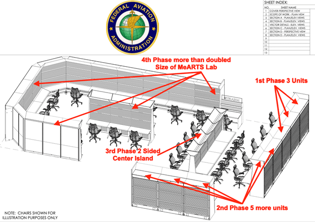 ATC MEARTS Floorplan Russ Bassett consoles