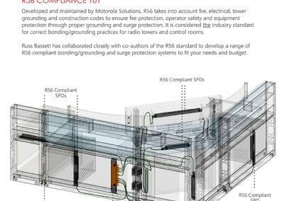 RussBassett-R56 Grounding-Communications-Center-Control-Room-Consoles